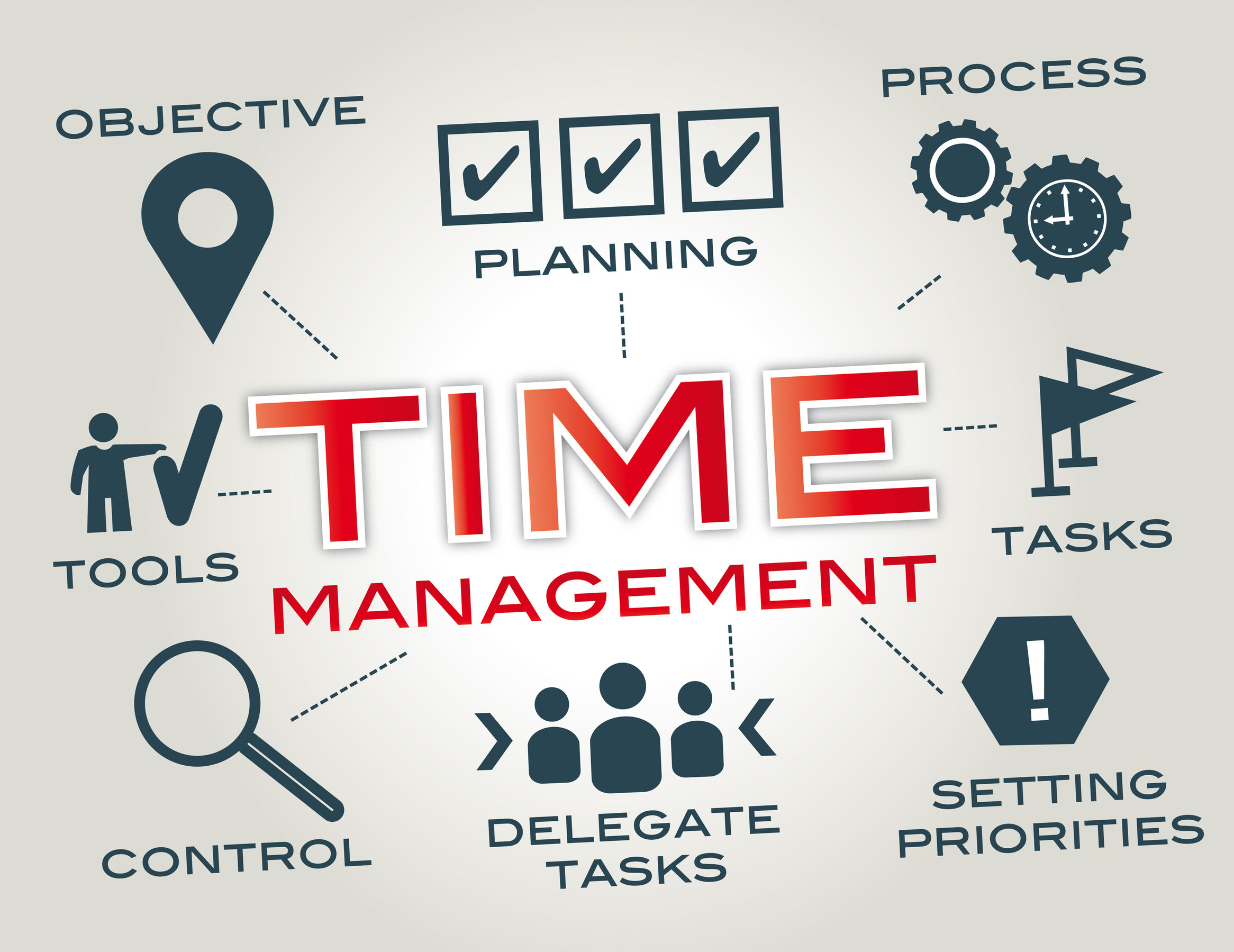 1511394143-9_time_management_skills_for_the_business_owner_and_entrepreneur_part_2.jpg (2332×1799)